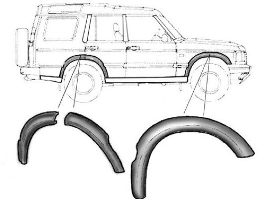 Wheel Arch Kits